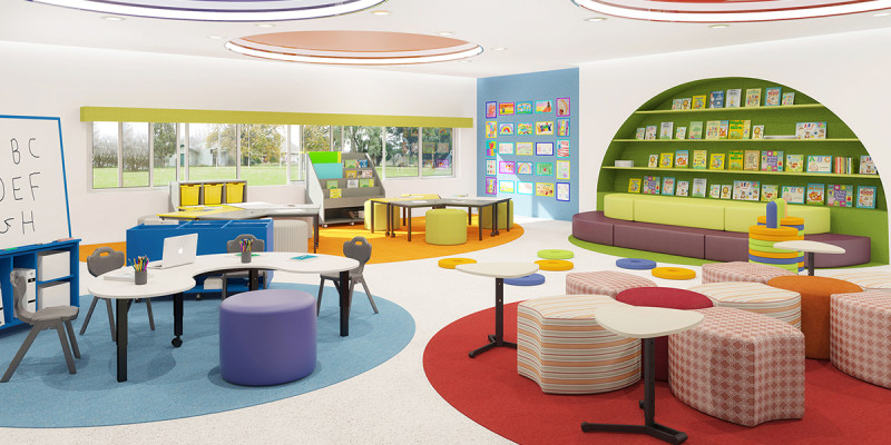 How Student Driven Learning Environments Impact Learning Outcomes 1