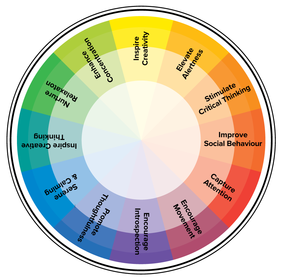 Definitive Guide: How to Apply Colours in the Learning Environment 2
