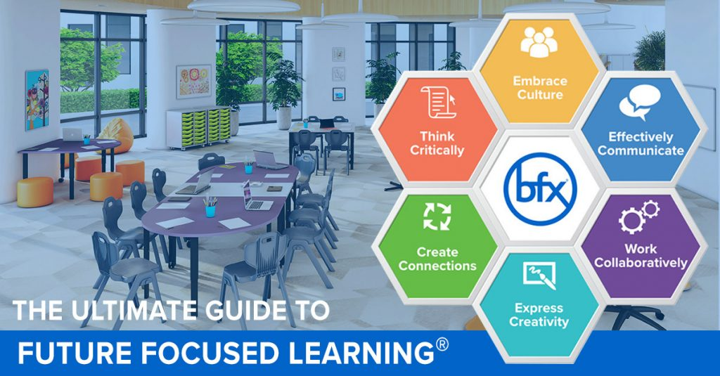 The Ultimate Guide To Future Focused Learning 22