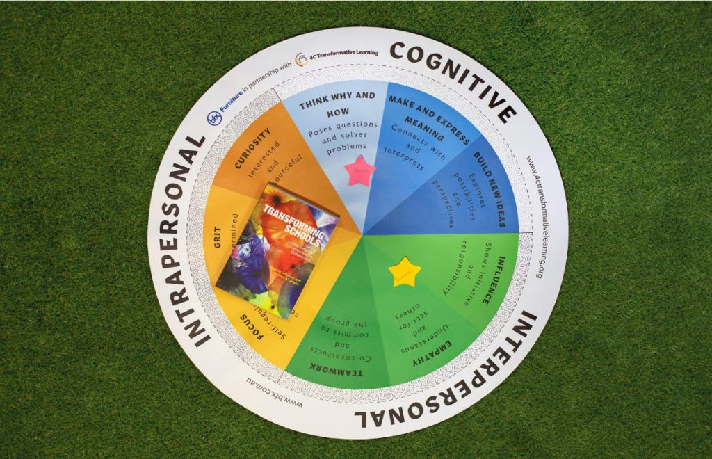 The Learning Disposition Wheel: A User's Guide 3